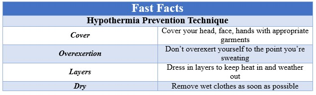 Fast Facts Hypothermia