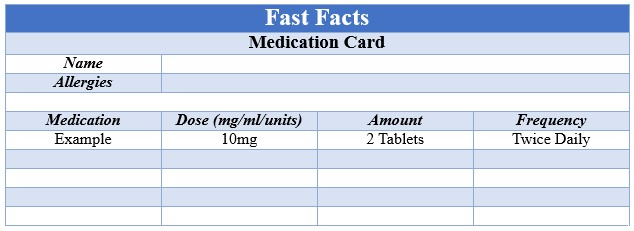 Fast Facts Your Medications