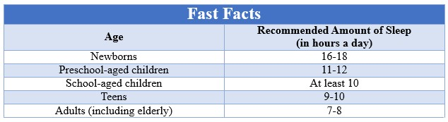 Fast Facts Sleep Deprivation