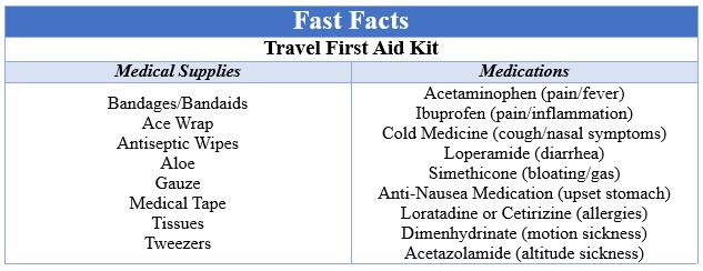 Fast Facts Travel Health