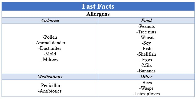 Fast Facts Allergies