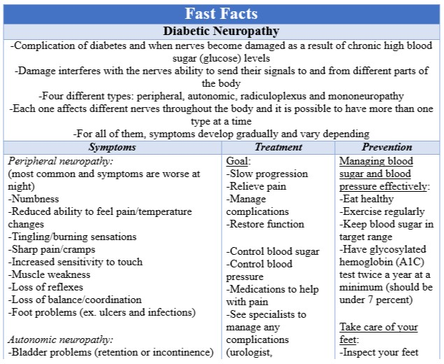 Fast Facts Diabetic Neuropathy