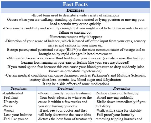 Fast Facts Dizziness