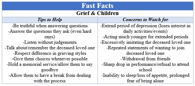 Fast Facts Grief & Children