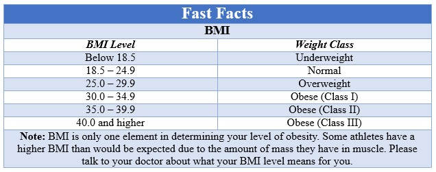 Fast Facts Obesity
