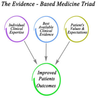 1218 Evidence Based Medicine TN
