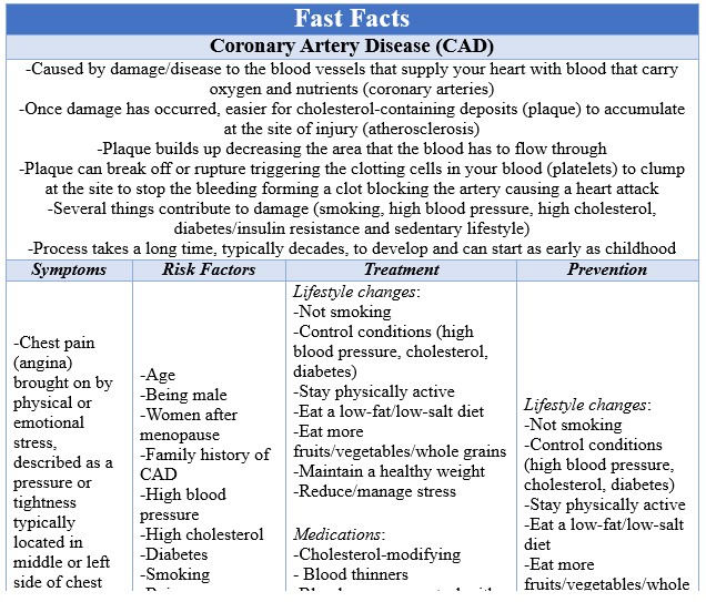 Fast Facts CAD
