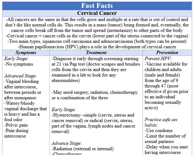 Fast Facts Cervical Cancer