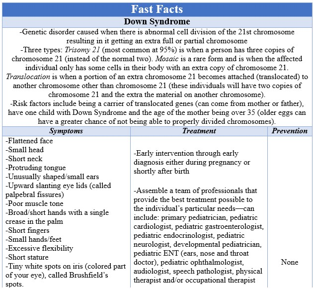 Fast Facts Down Syndrome