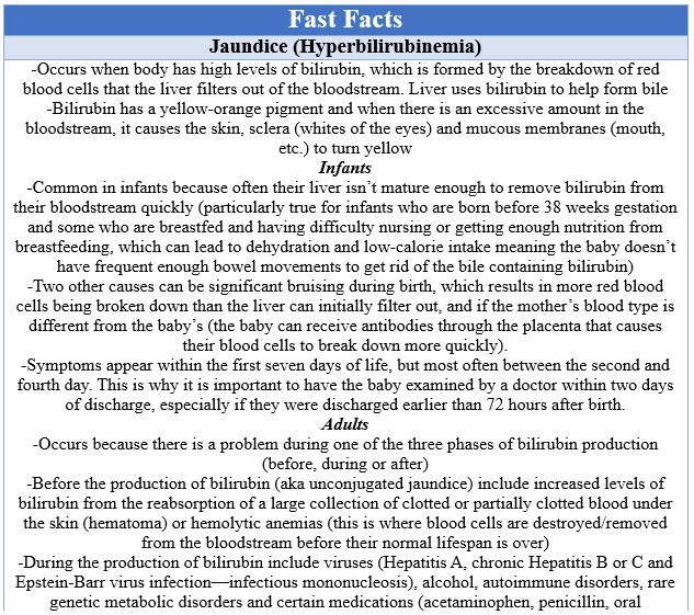 Fast Facts Jaundice