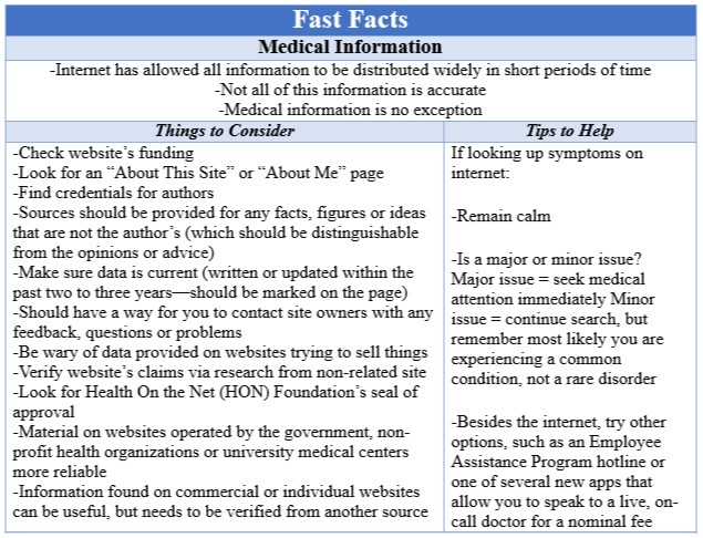 Fast Facts Medical Information
