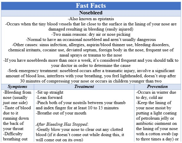 Fast Facts Nosebleed