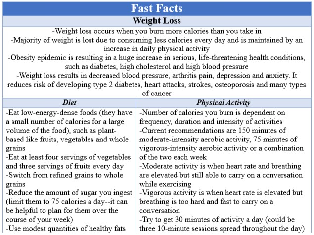 Fast Facts Weight Loss