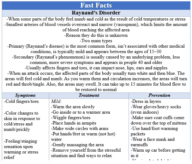 Fast Facts Raynauds Disorder