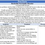 Fast Facts - Borderline Personality Disorder