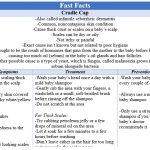 Fast Facts - Cradle Cap
