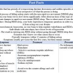 Fast Facts - Narcolepsy