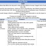 Fast Facts - Acne