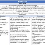 Fast Facts - Neck Pain