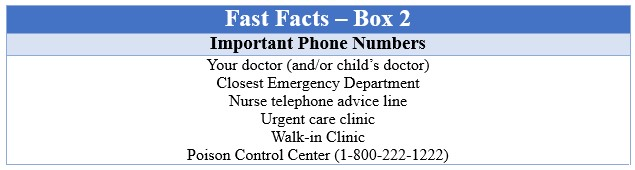 Fast Facts When to go to ER Box 2