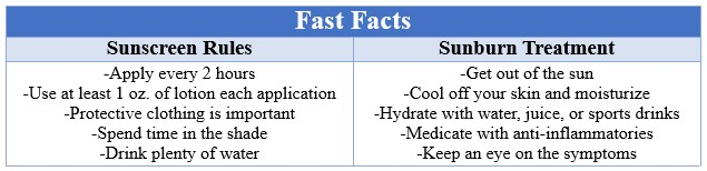 Fast Facts Sunscreen