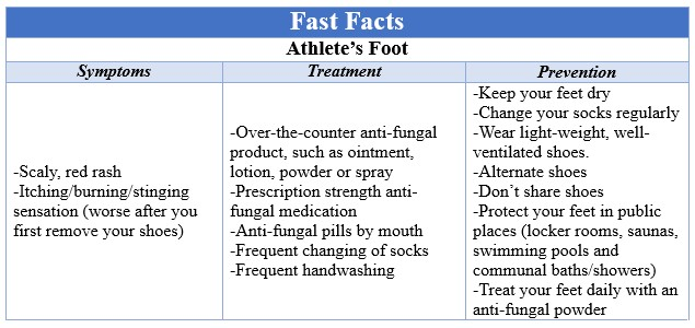 Fast Facts Athlete's Foot