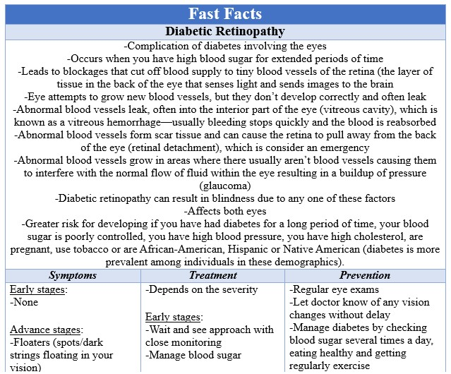 Fast Facts Diabetic Retinopathy