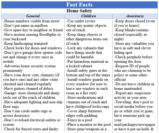 Fast Facts Home Safety