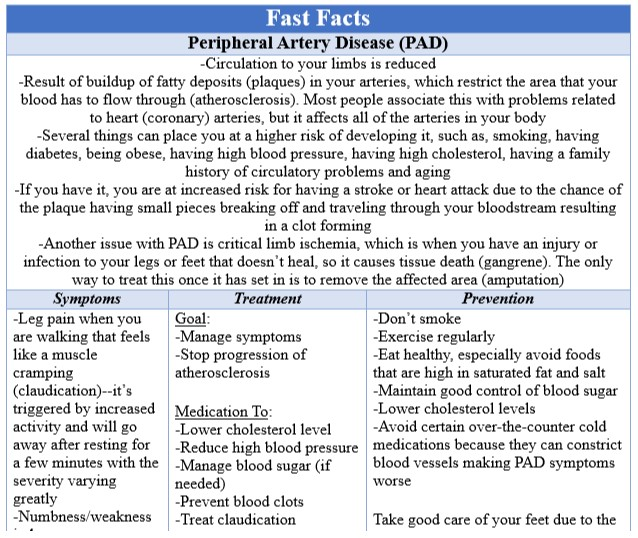 Fast Facts PAD