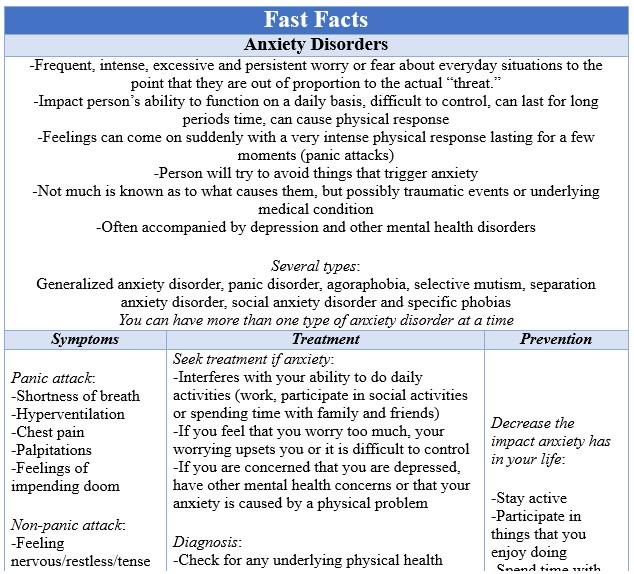 Fast Facts Anxiety
