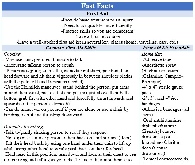 Fast Facts First Aid