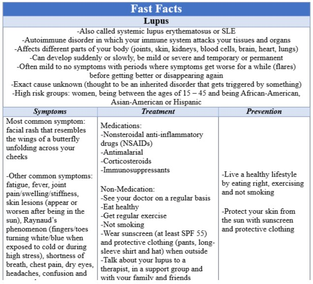 Fast Facts Lupus