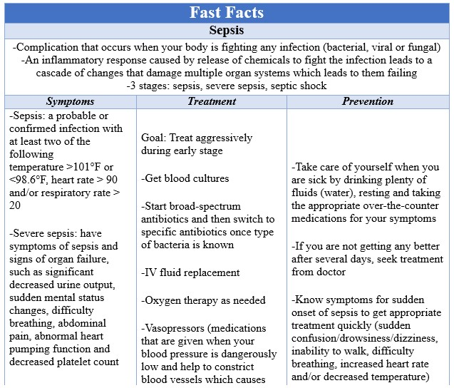 Fast Facts Sepsis
