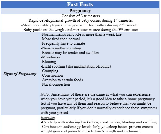 Fast Facts Pregnancy