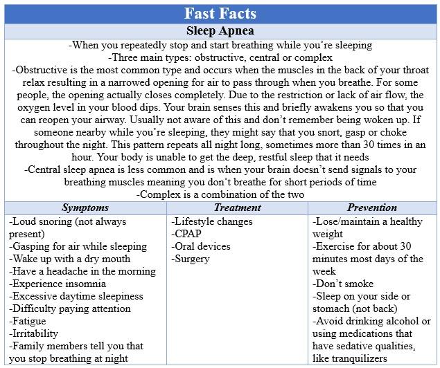 Fast Facts Sleep Apnea