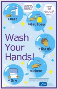 CDC Wash Your Hands Poster