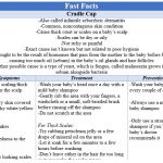 Fast Facts - Cradle Cap