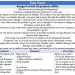 Fast Facts - Benign Prostatic Hyperplasia