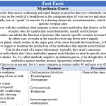 Fast Facts - Myasthenia Gravis